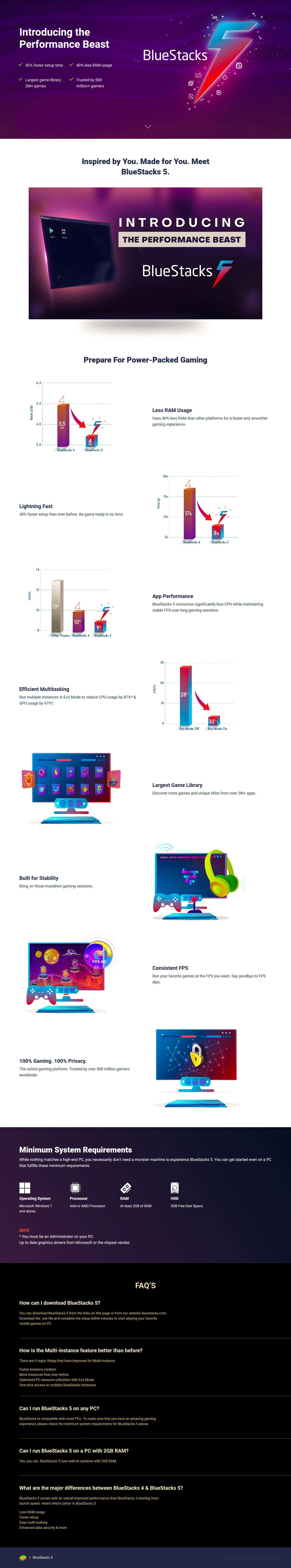 Infographic for BlueStacks 5